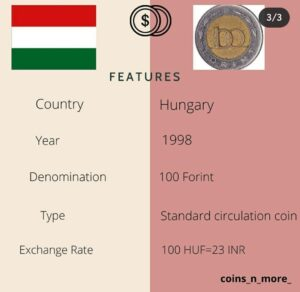 Hungary coin details